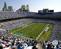 16 X 20 Bank Of America Stadium Carolina Panthers Team Photo